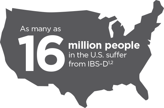 As many as 16 million people suffer from IBS-D